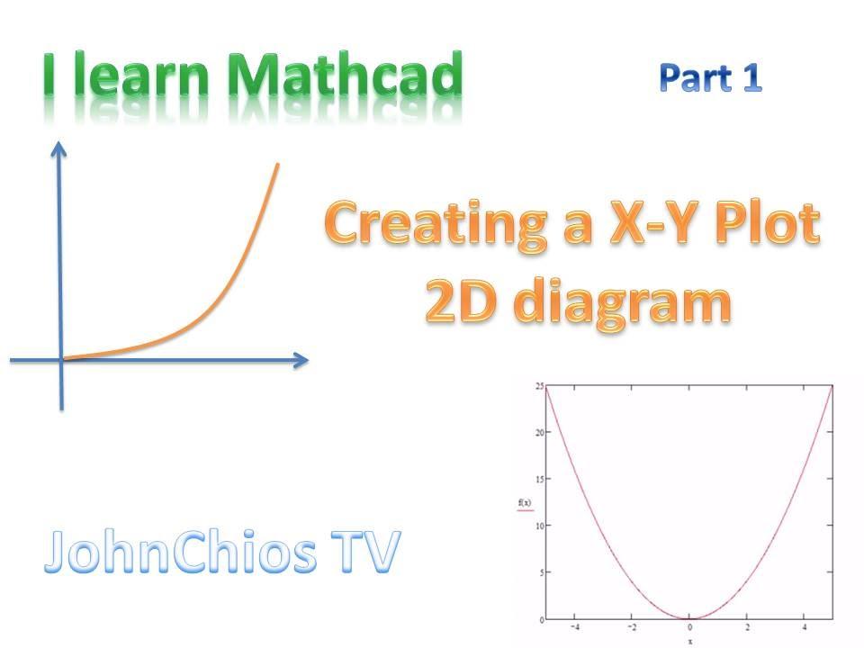 Mathcad creating a x y plot 2d diagram in mathcad tutorial 1 mathcad creating a x y plot 2d diagram in mathcad tutorial 1 ccuart Image collections