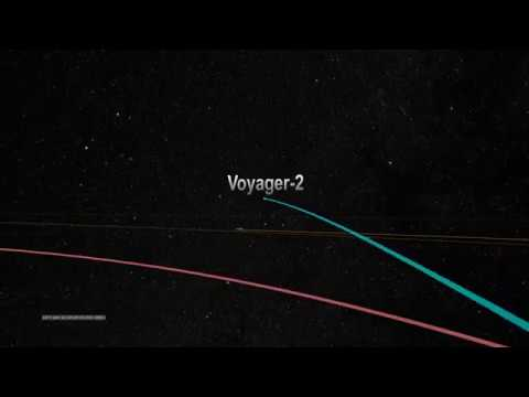 Voyager 2 Trajectory through the Solar System