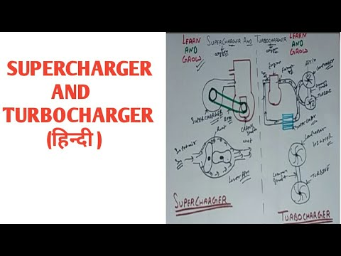 SUPERCHARGER AND TURBOCHARGER(हिन्दी )!LEARN AND GROW
