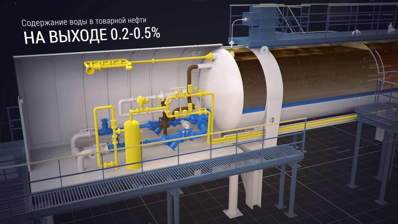 двухслойное установка по подготовке газа это элемент