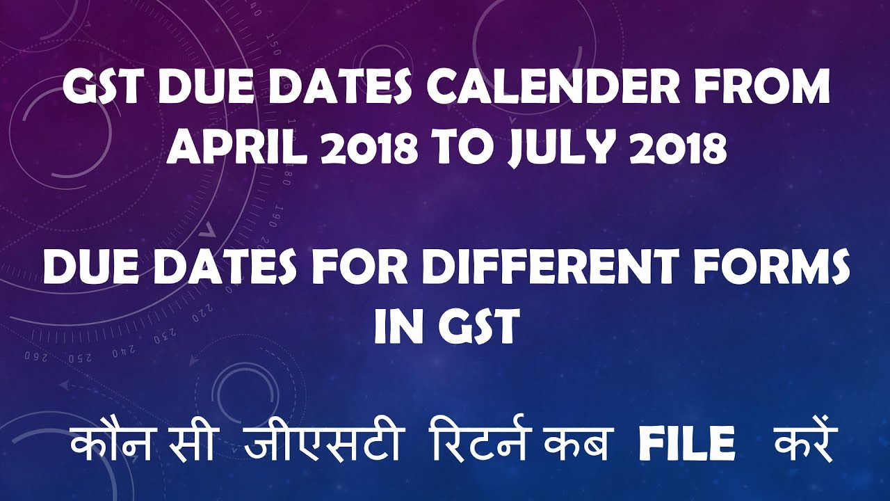 how to complete gst return