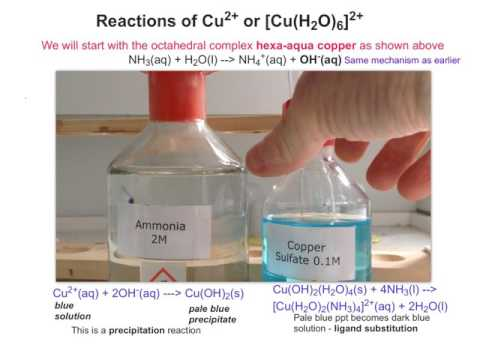 Transition metal reactions demonstrated