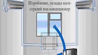 видео Подбор внутреннего блока кондиционера по размерам