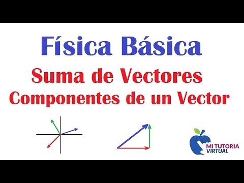 Suma de vectores por el método gráfico (polígono) ejemplo 3 de 4 | Física - Vitual from YouTube · Duration:  5 minutes 1 seconds