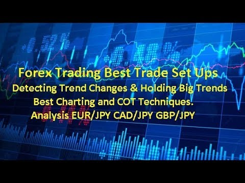 How to enter a take profit in forex