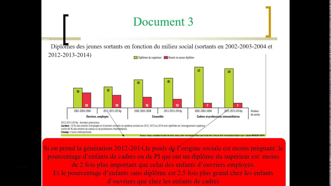 dissertation ses socialisation primaire