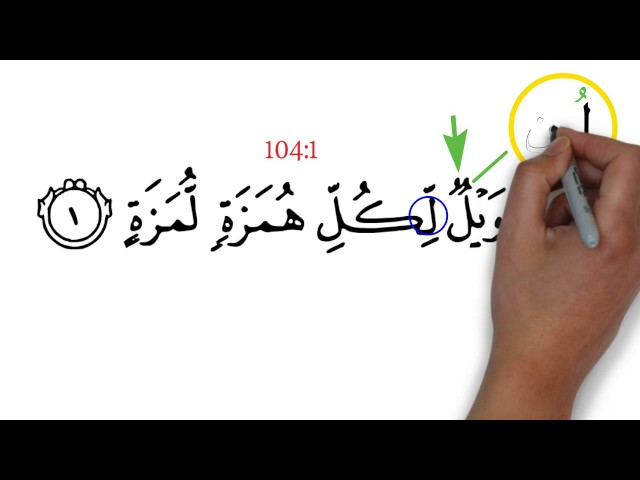 Tajweed in minutes  -