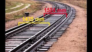 Железно-дорожный транспорт мира (география 10 класс)