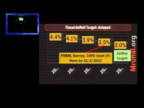 L4/P3: Budget & Economic Survey: Public Debt, Fiscal Deficit, & FRBM Targets