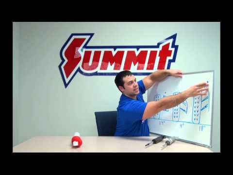 How To Measure Shock Length - Summit Racing Quick Flicks