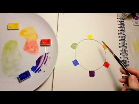 Watercolours! Colour Theory and Colour Mixing Live Chat 1