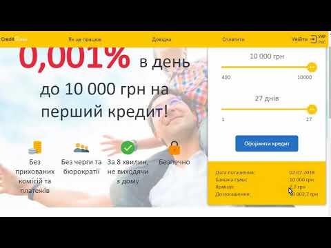 Кредит без залога и поручителей в Украине. Как оформить кредит не выходя из дома