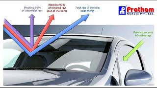 Benefits of Tinting Car Window Glass   Episode 25