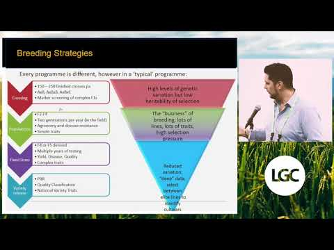 International Guest Speaker at Plant and Animal Genome conference, San Diego CA