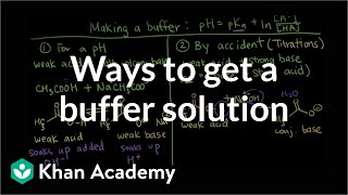 Ways to get a buffer solution | Chemistry | Khan Academy
