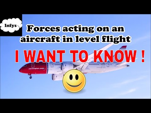 Forces acting on aircraft in level flight