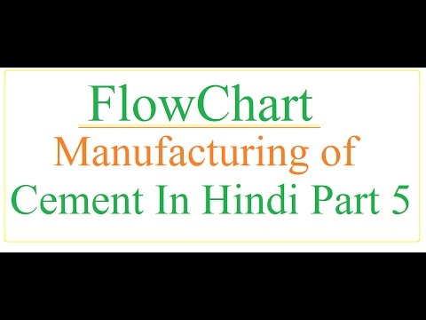 introduction of cement in Hindi|flowchart Manufacturing of Cement  part 6