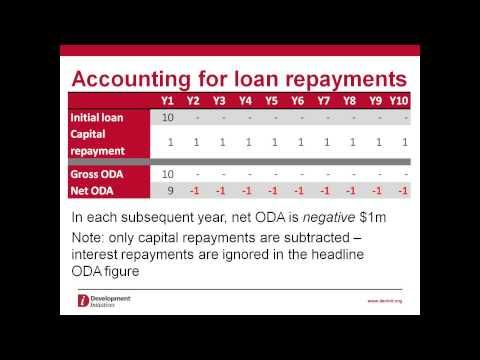 Webinar: Understanding ODA loans