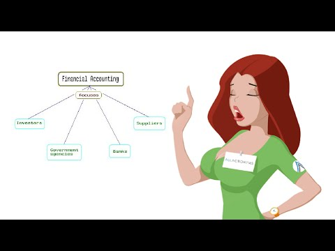 Business Accounting - P1 : Accounting Basics  Definition