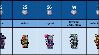 Terraria Total Armor Dęfense Comparison (1.4)