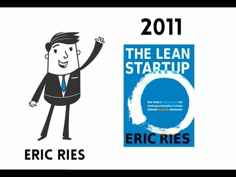 Metodo Lean Startup en 2 minutos