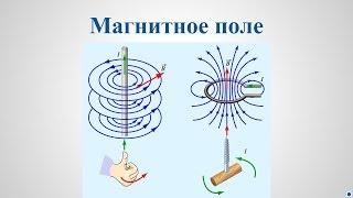 Магнитное поле в вакууме v1
