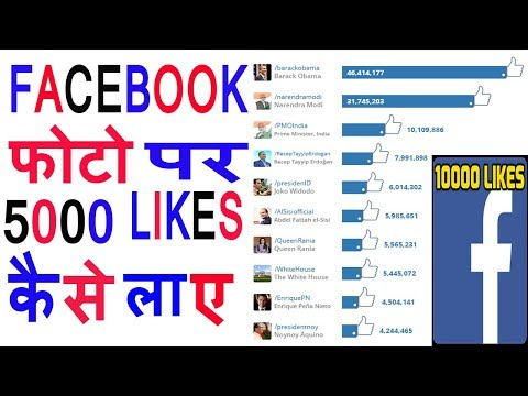 How To Get More Likes On Facebook Auto Liker - Fb Tools Auto Liker