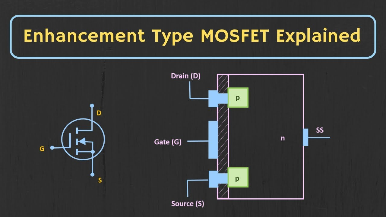 MOSFET - Enhancement Type MOSFET Explained (Construction, Working and  Characteristics Explained)