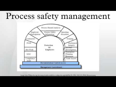 process safety management process in oiland Description companies that handle highly hazardous chemicals in excess of threshold quantities must comply with osha's process safety management (psm) standard, 29.