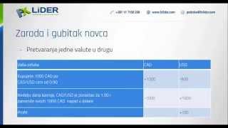 FXLider Online kurs: Uvod u Forex
