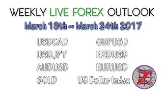 Start Trading Forex Weekly Outlook March 19 to 24 2017