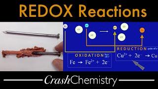 REDOX tutorial