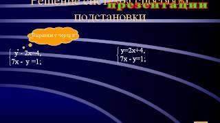 Презентация Линейные функции