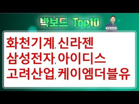 박보드TOP10-화천기계, 신라젠, 삼성전자, 케이엠더블유, 아이디스, 고려산업