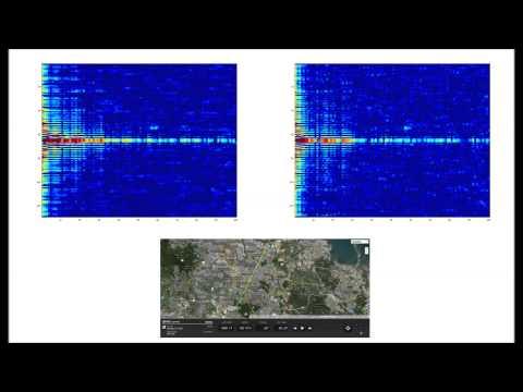 Low cost RTL-SDR passive multistatic DAB radar.