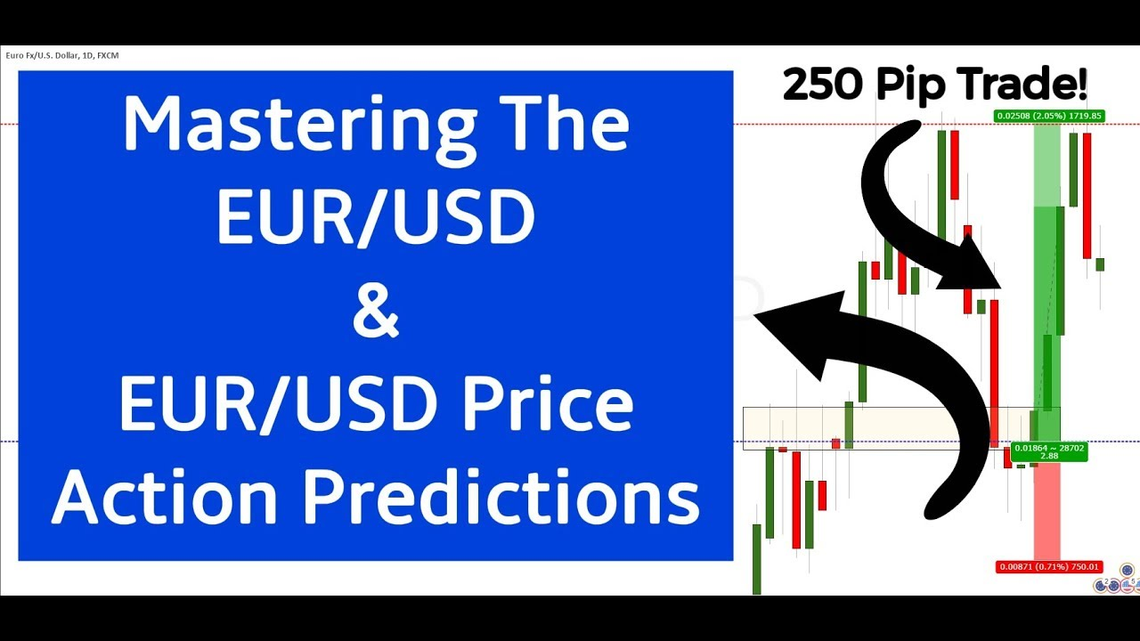 Master Trading The EUR/USD & Price Action Predictions
