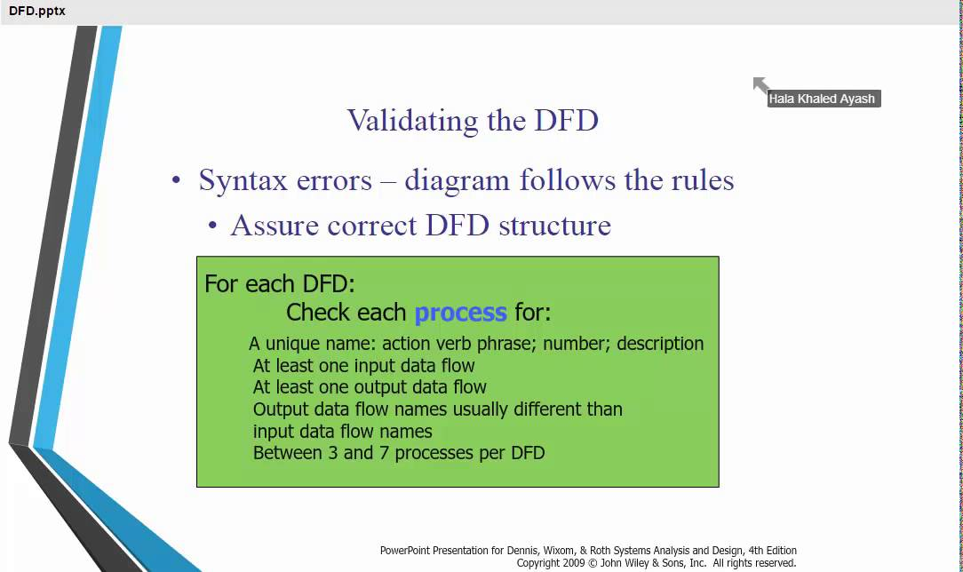 It 243 System Analysis Dfd Youtube