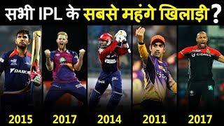Most expensive player in IPL history? किन खिलाड़ियों को सबसे ज्यादा पैसे देकर ख़रीदा गया?