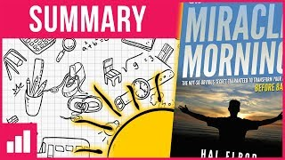 The Miracle Morning by Hal Elrod ► Animated Book Summary - Morning Routine 2017