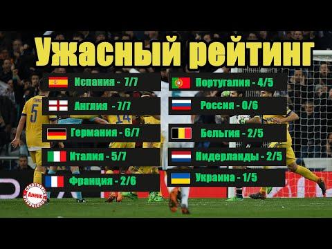 Ужасная ситуация в таблице коэффициентов УЕФА. У Англии – 7/7. У России – 0/6. Осталось 19 стран.