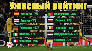 Ужасная ситуация в таблице коэффициентов УЕФА У Англии 7 7 У России 0 6 Осталось 19 стран