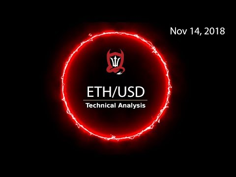 Ethereum Technical Analysis (ETH/USD) : Finding the Finish...  [11.14.2018]
