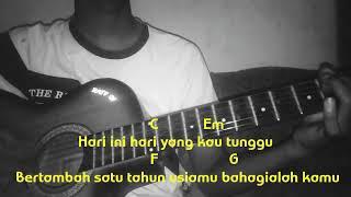 Chord / Kunci Gitar Jamrud Selamat Ulang Tahun  ( Cover  Nanang Thock )