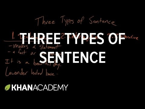 Copy of ela parts of speech 7th grade lessons tes teach three types of sentence syntax khan academy ccuart Image collections