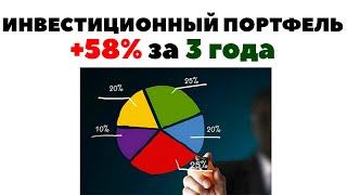 ✅+58% в $ за 3 года: Куда инвестировать 1 миллион рублей в 2021 году?