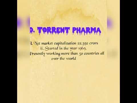 Top 10 pharmaceutical company of India 2018