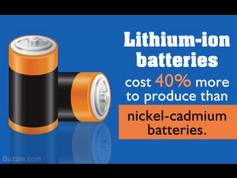 Advantages and Disadvantages of Lithium ion Batteries
