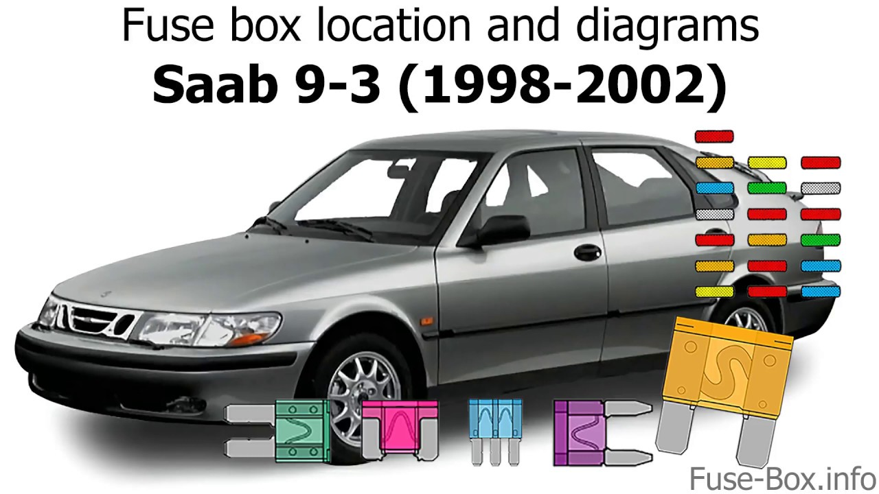 Fuse box location and diagrams: Saab 9-3 (1998-2002) - YouTube