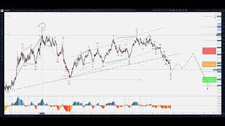 Reversals vs. Volatility - Forex - Indices - Metals