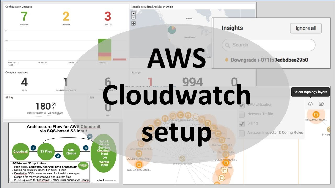 Splunk App AWS How-to: 6 - Cloudwatch